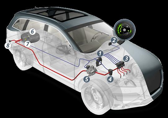 Lovato Smart ExR Plus LPG Car